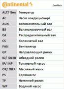 CONTITECH CT1130 Ремень ГРМ